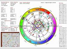 Astrology Readings Love, Luck, Money and Life astrology