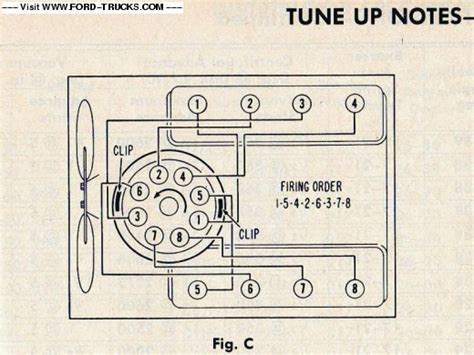 Diagram For 390 Engine Timing by Ignition Wiring Diagram Needed For 360 Ford Truck