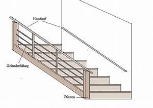 Handlauf Für Treppe : handlauf f r treppen warum ~ Michelbontemps.com Haus und Dekorationen