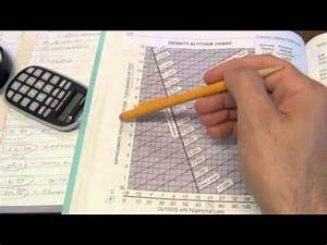 Table Height Chart Density Altitude Chart How To Read The Graph Youtube