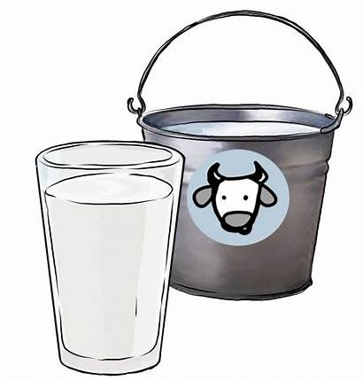 Milk Bucket Clipart Pail Objects Country Non