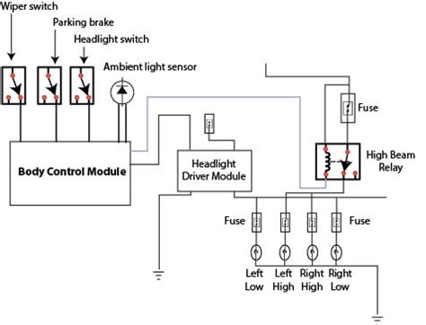 1950 Gm Headlight Switch Wiring Diagram by No Headlights Trailblazer Envoy Ricks Free Auto Repair
