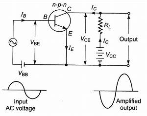 Draw Circuit Diagram Of Common Emitter Amplifier
