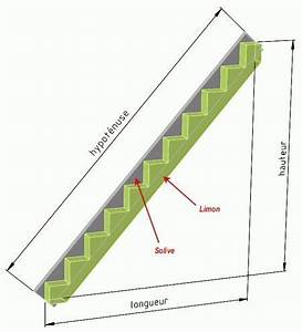 I mage du calcul de la longueur du limon d'un escalier Escalier Pinterest Calcul