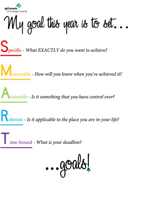 girl scouts smart goal setting template printable