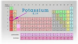 Potassium Is In Group 1 Period 4