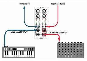 Intellijel Audio Interface Ii Eurorack Balanced Line Level