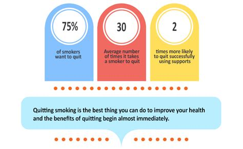 quitting smoking control  cessation health seniors