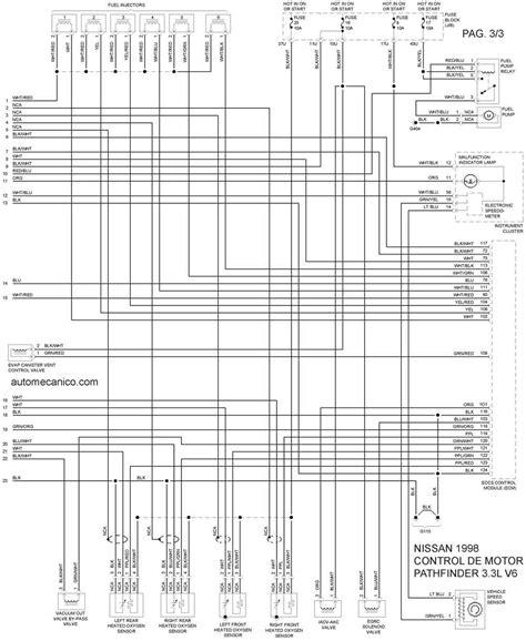 diagramas electricos automotrices de nissan