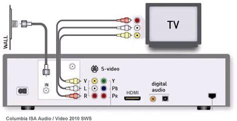 How Hookup Dvd Recorder Directv Dish Network