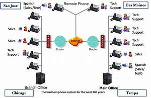 Rfcnet  Inc