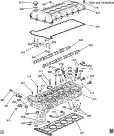 similiar 05 chevy trailblazer engine diagram keywords trailblazer 4 2 engine on 2006 chevy trailblazer 4 2 engine diagram