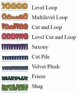 Level loop cut pile carpet for Types of carpet texture