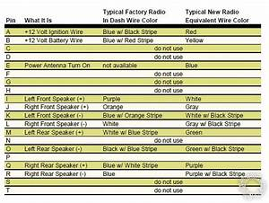 Diagram  Chevy Stereo Wiring Diagrams Automotive Full