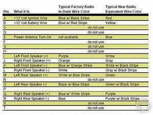 2003 Mazda Protege5 Stereo Wiring Diagram