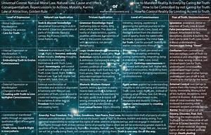 Universal Cosmic Natural Moral Law  Natural Law