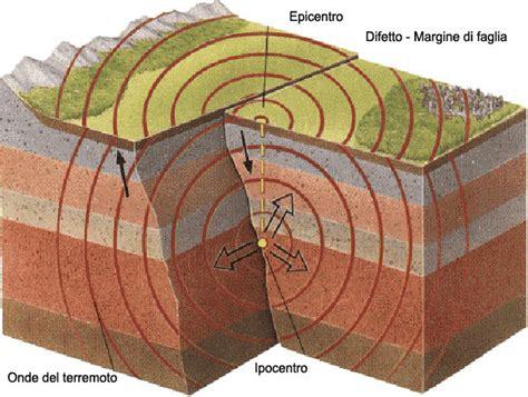 ingv come si avverte il rombo del terremoto e perche