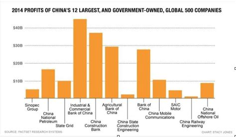 myth  chinese capitalism  greanville post