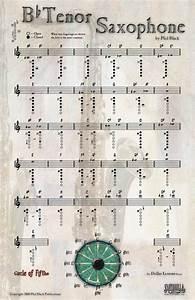 Tenor Saxophone Chart Instrumental Poster Series Bb Tenor Sax Sheet Music By