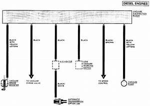 2002 F150 Rear Brake Line Diagrahm
