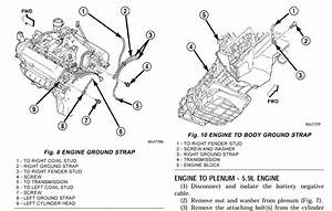 03 Durango 4 7l Engine Ground Locations With Regard To