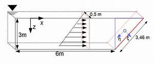 Hypotenuse Berechnen Formel : druckkr fte auf eben geneigte rechteckige fl chen ~ Themetempest.com Abrechnung