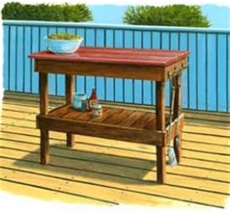 1000 images about outdoor kitchen plans on