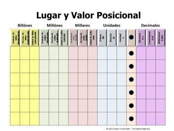 spanish place  charts    grade  teach