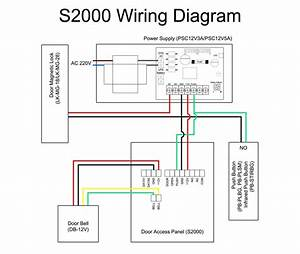 Diagram Digital Security Controls Wiring Diagram Full Version Hd Quality Wiring Diagram Diagramimax Ristorantegioia2fiumicino It