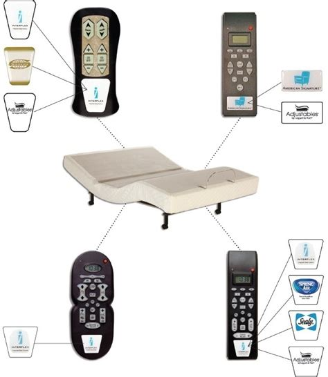 leggett and platt adjustable bed remote adjustable mattress bases recalled by leggett platt due
