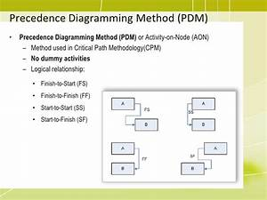 Download Precedence Diagram