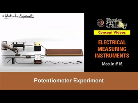 class  physics electrical measurements