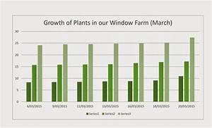 Bar Graph Plant Growth