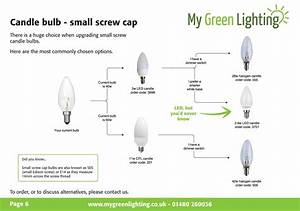 Simple Energy Saving Guide To Replacing Small Screw Candle Bulbs