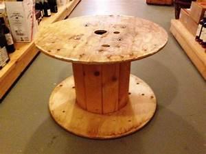 Kabelrolle Holz Kaufen : kabelrolle holz ich biete an kabeltrommeln als tisch stylisch die trommels sind tisch h he von ~ Eleganceandgraceweddings.com Haus und Dekorationen