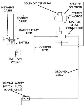 Category Dodge Wiring Diagram Page Circuit