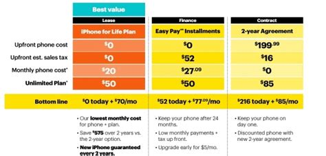 iphone 6 price sprint sprint apple iphone 6 pre order price along with other