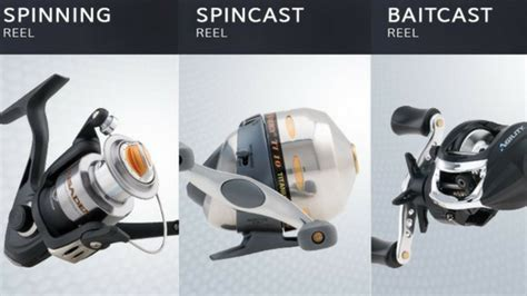 understanding types  fishing reels reel resource