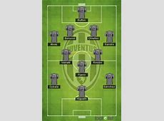 Juventus 20172018 por nassimspeu footalist