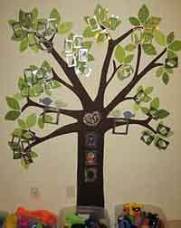 family tree crafts patterns  allcrafts