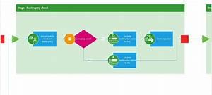 Sharepoint 2013 Workflows In Visio
