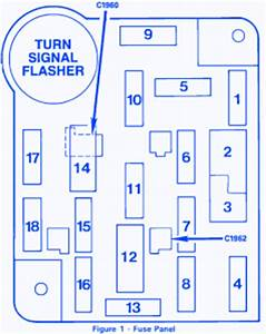 Ford Turn Signal Wiring Diagram : ford bronco 1993 turn signal fuse box block circuit ~ A.2002-acura-tl-radio.info Haus und Dekorationen