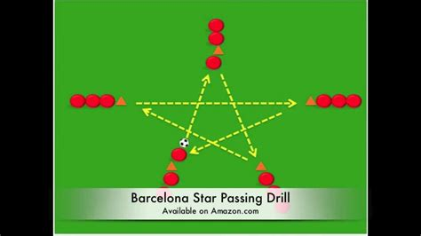 professional soccer passing patterns youtube