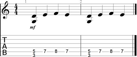 27 Chord Progressions For Guitar Players