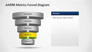 Aarrr Metrics Funnel Diagram For Powerpoint