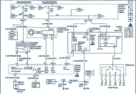 Gmc Jimmy Wiring Diagram Auto Diagrams