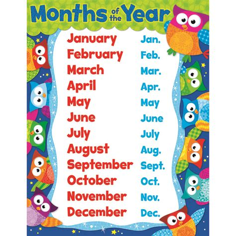 owl months of the year learning chart by trend t38448 862 | owl months of the year learning chart by trend t38448 1