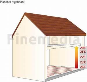 Plancher Rayonnant Electrique : plancher rayonnant electrique tout sur le plancher chauffant ~ Premium-room.com Idées de Décoration