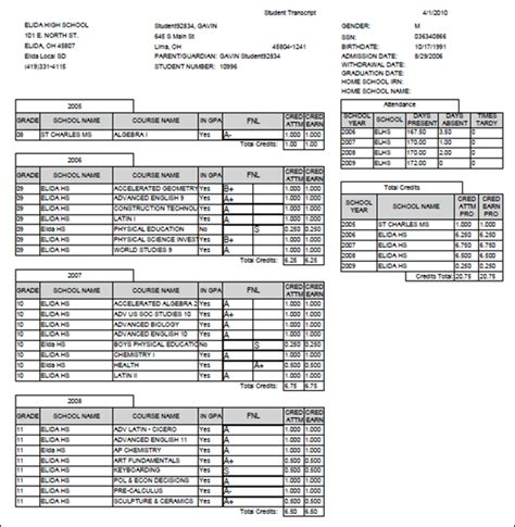 High School Transcript Template High School Transcript Template E Commercewordpress