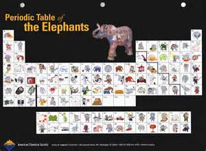 Elephant Periodic Table